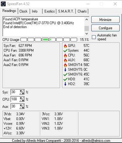 How To Increase Laptop (Mac & Windows) Fan Speed